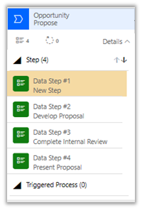 Business Process Flow| Modify| Microsoft Dynamics 365| Dynamics365support.com