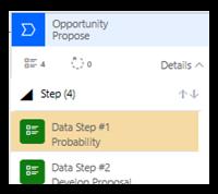 Business Process Flow| Modify| Microsoft Dynamics 365| Dynamics365support.com