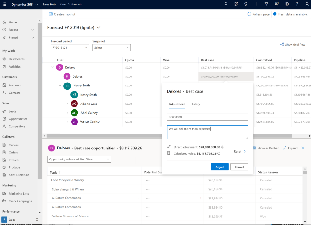 enCloud9 | Microsoft Dynamics 365 CRM Consultants An Overview Of The 2020 Dynamics 365 Release Wave 1 Dynamics 365 Fundamentals