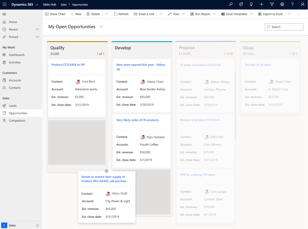 Dynamics 365 | Kanban boards | Dynamics365support.com | enCloud9 | Features to be excited about